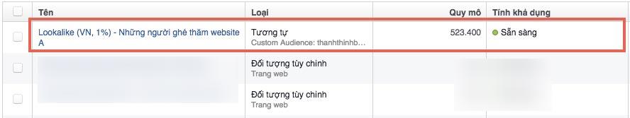 target facebook ads 7 - 10+ cách target đối tượng Facebook Ads hiệu quả từ A-Z - Tạo chuyển đổi thành công khi chạy quảng cáo