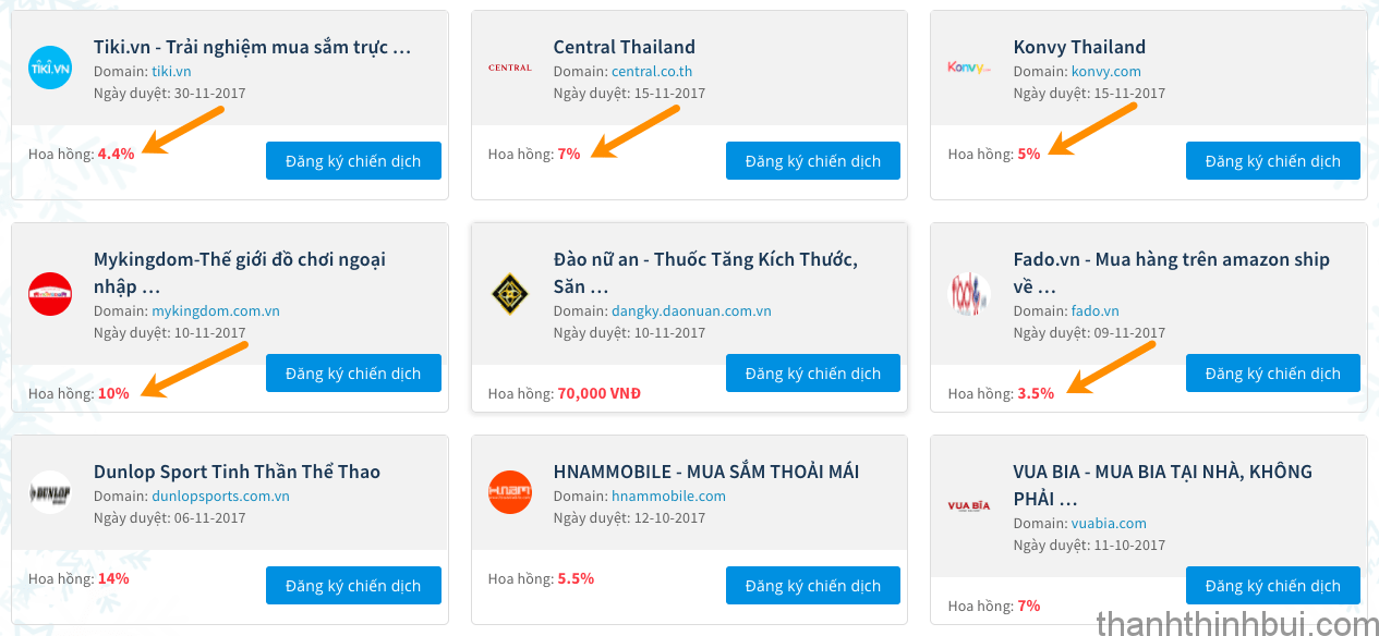 thuat-ngu-kiem-tien-affiliate-marketing-1