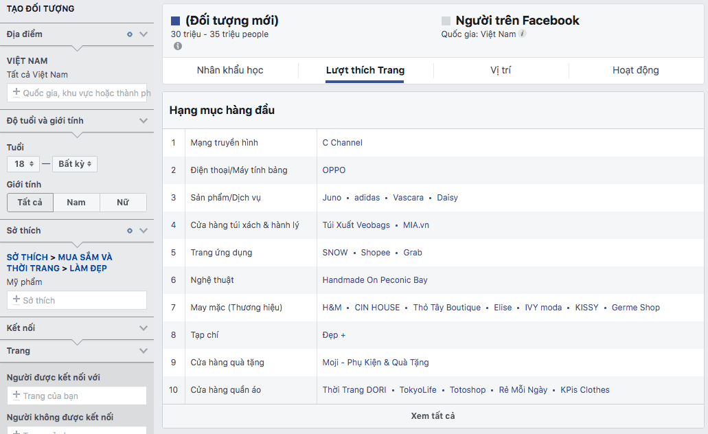 target-facebook-ads-audience-insights