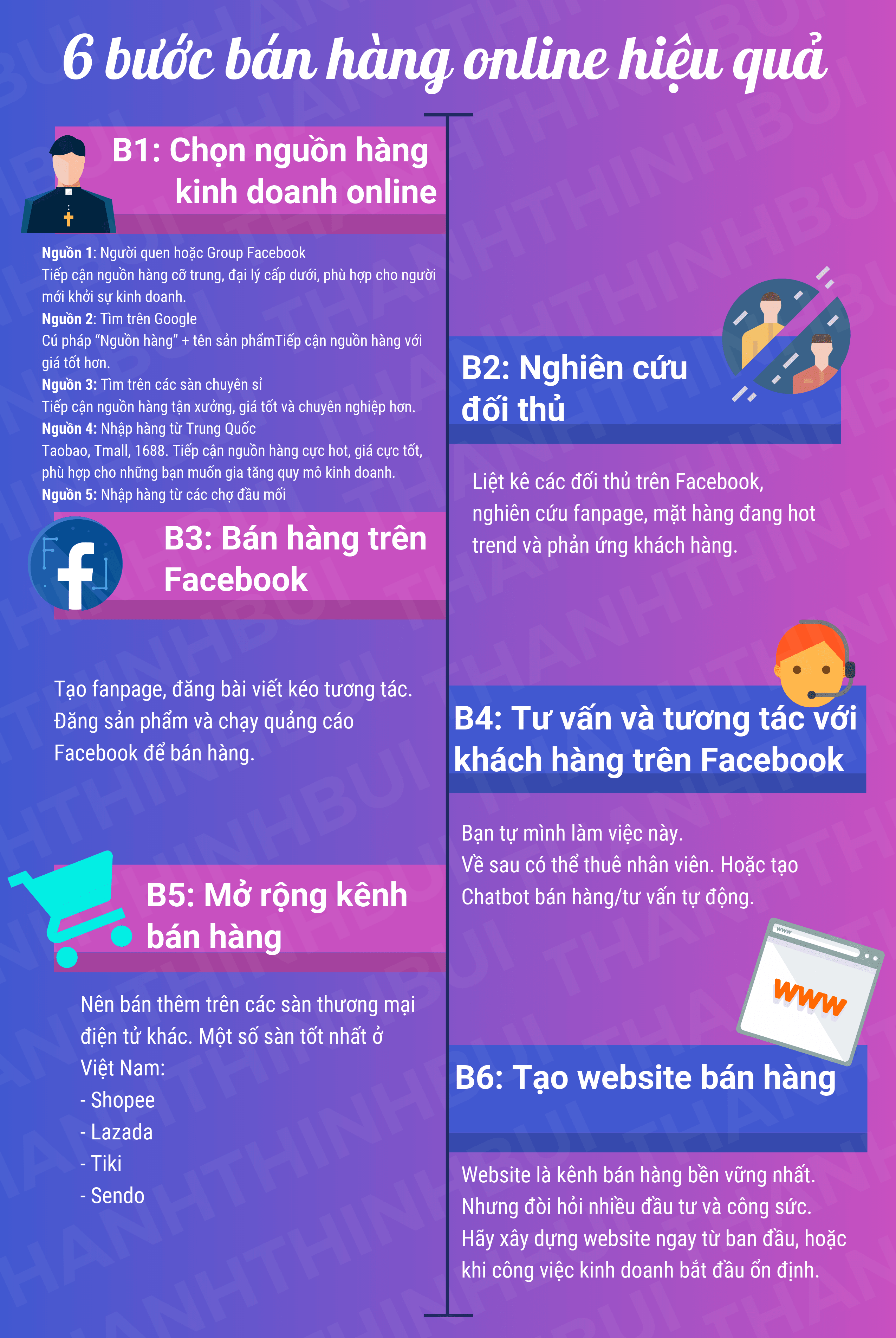 ban-hang-online-infographic
