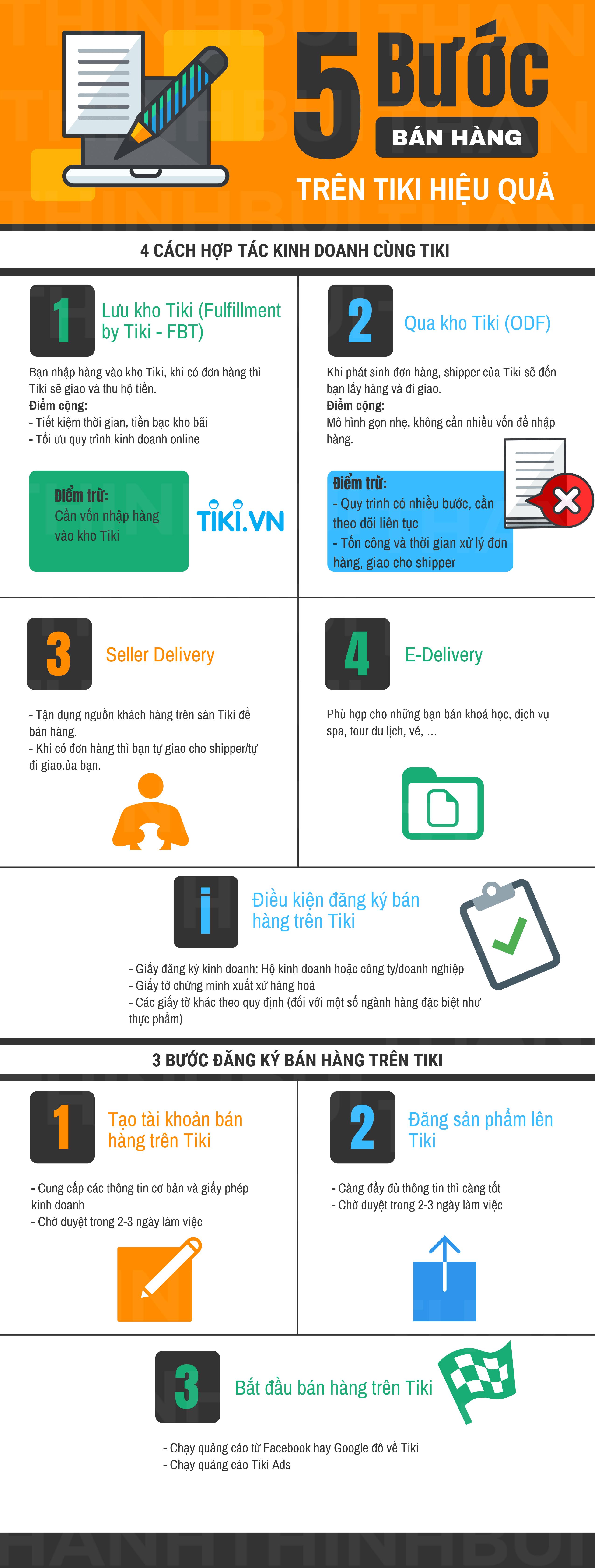 ban-hang-tren-tiki-infographic