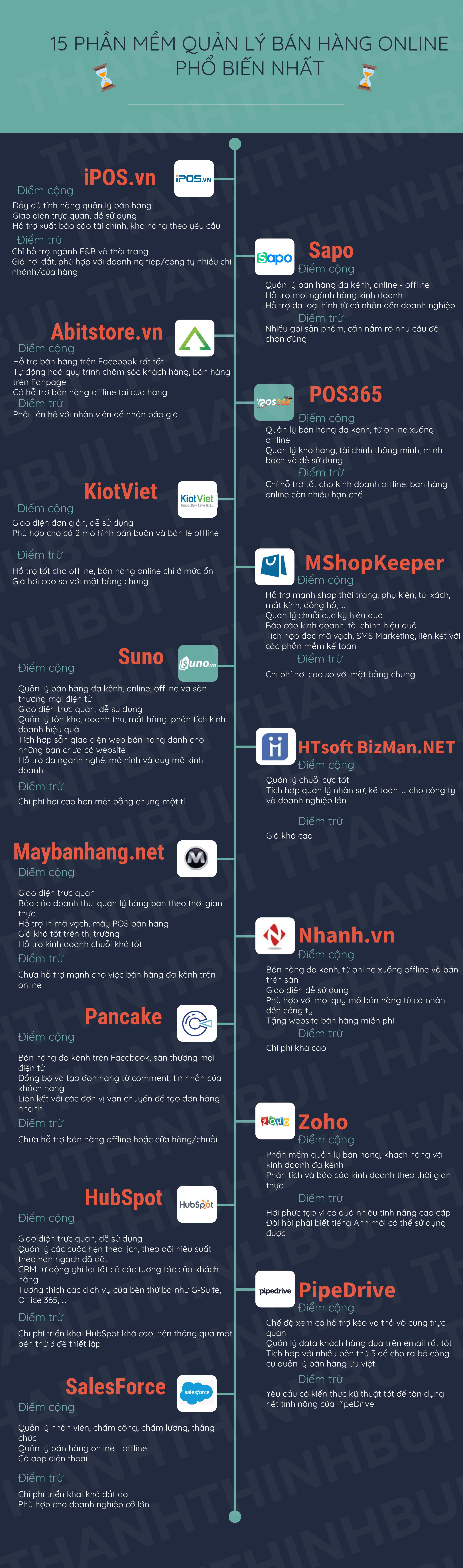 phan-mem-quan-ly-ban-hang-infographic