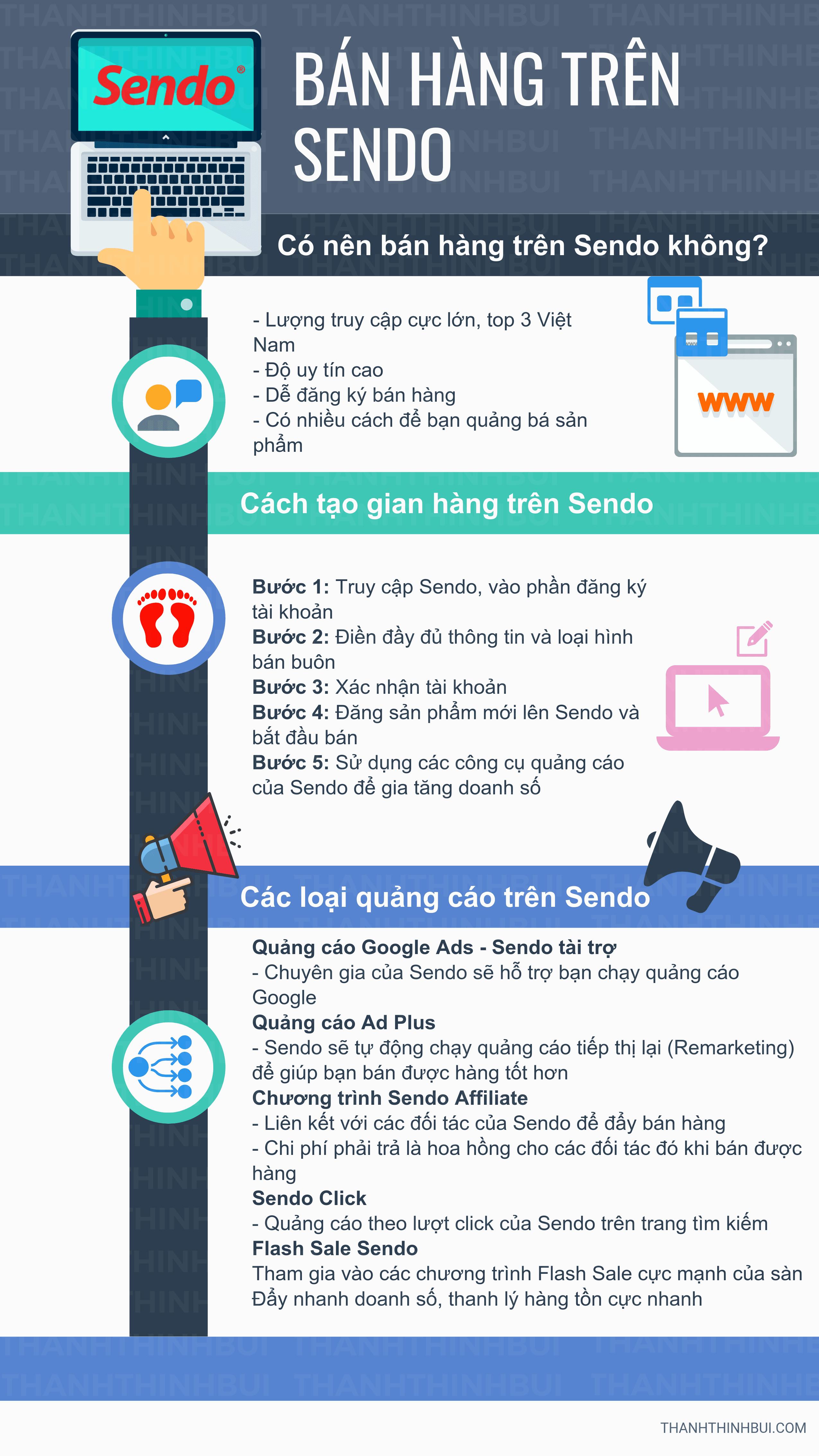 ban-hang-tren-sendo-infographic