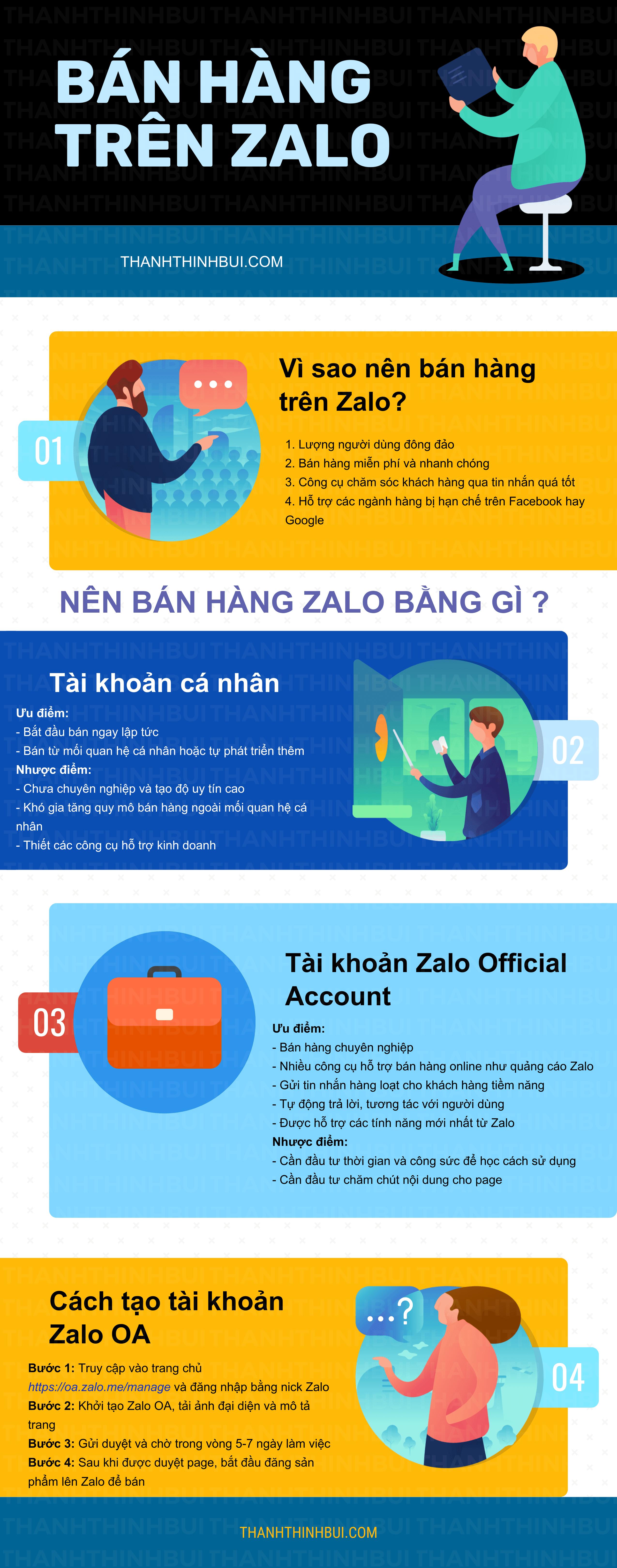 ban-hang-zalo-infographic