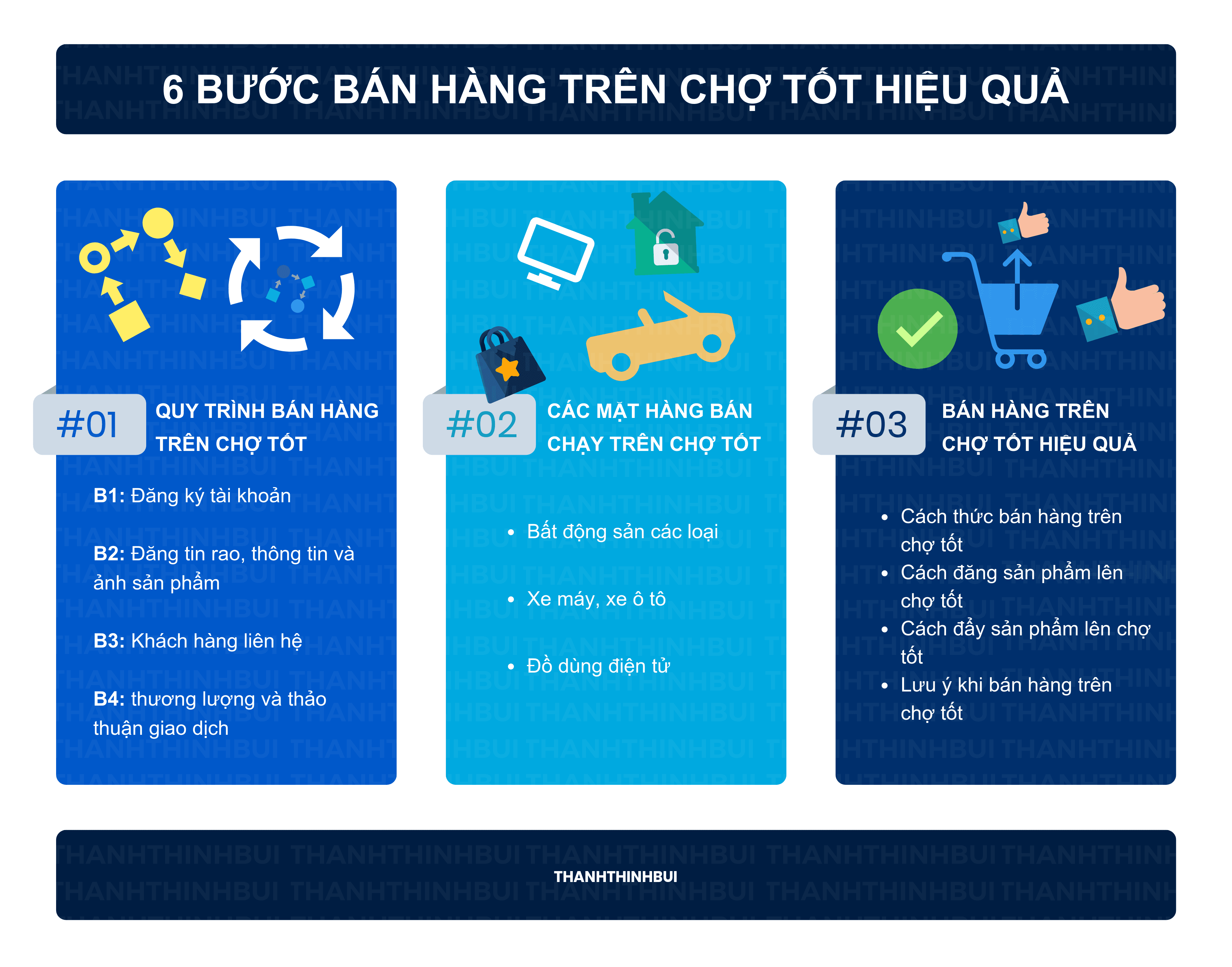 ban-hang-trem-cho-tot-infographic