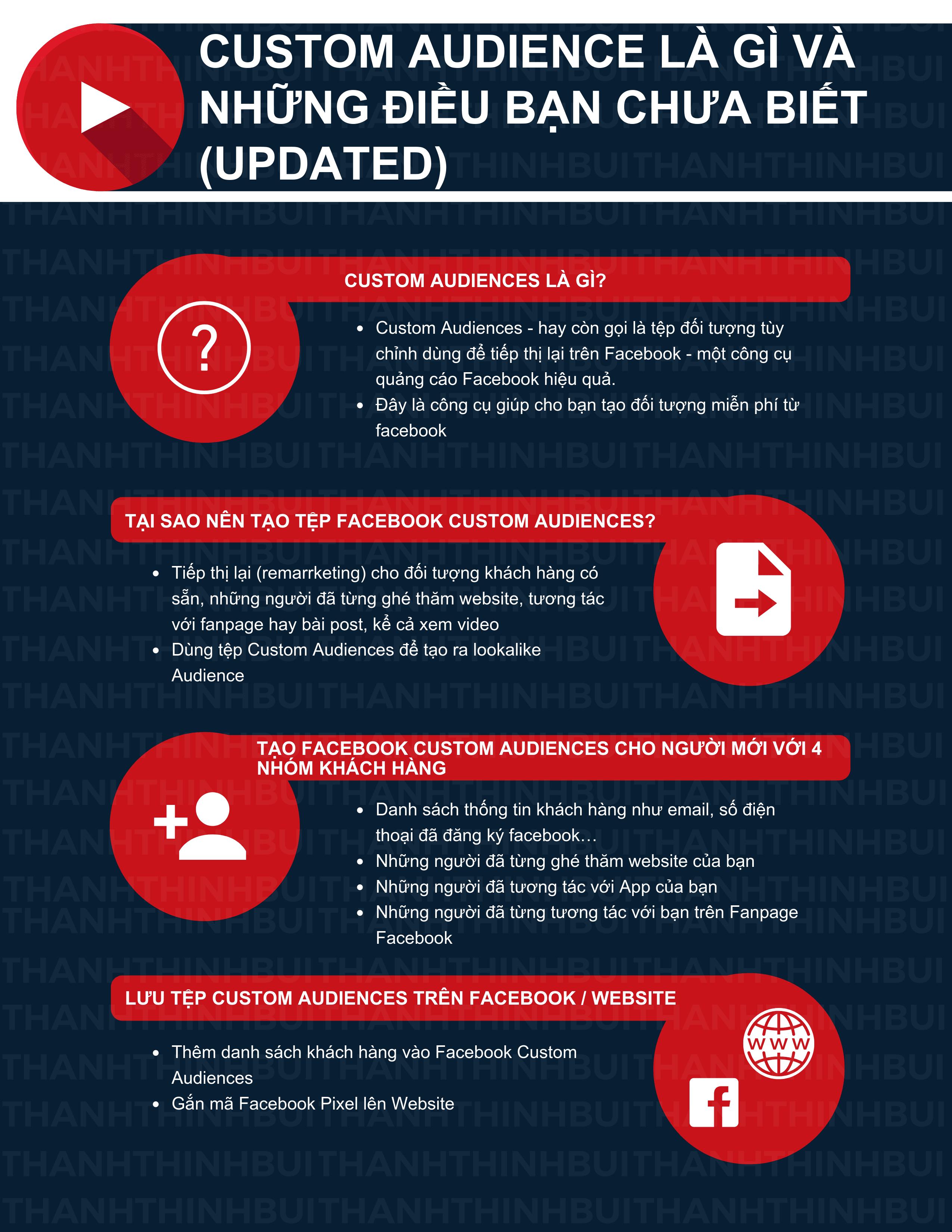 custom-audience-infographic