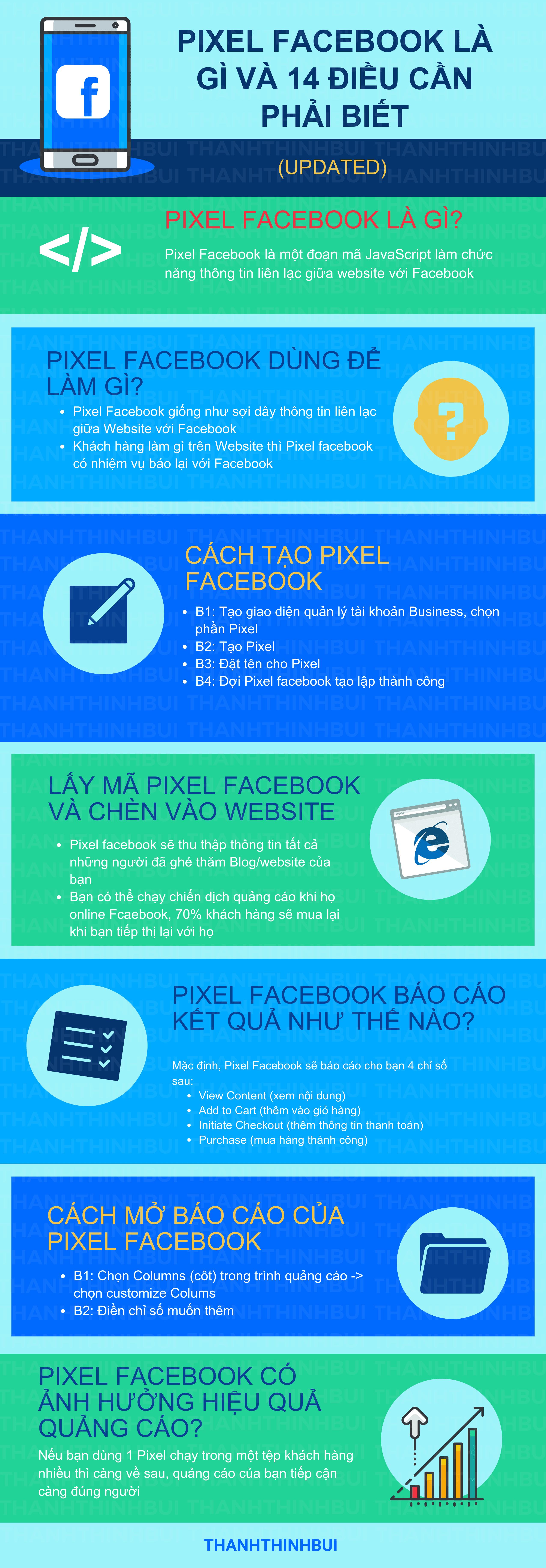pixel-facebook-infographic