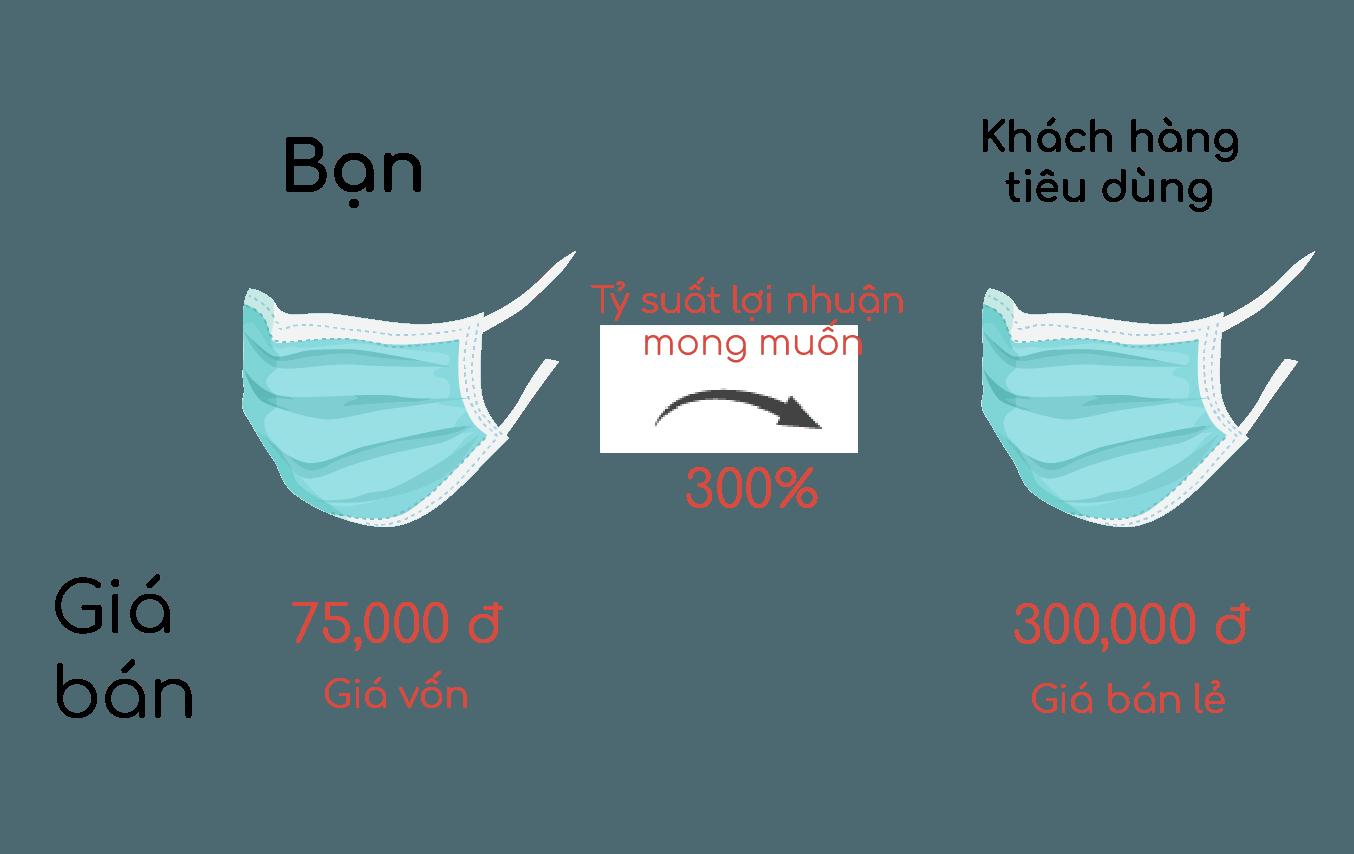 dinh-gia-san-pham-5
