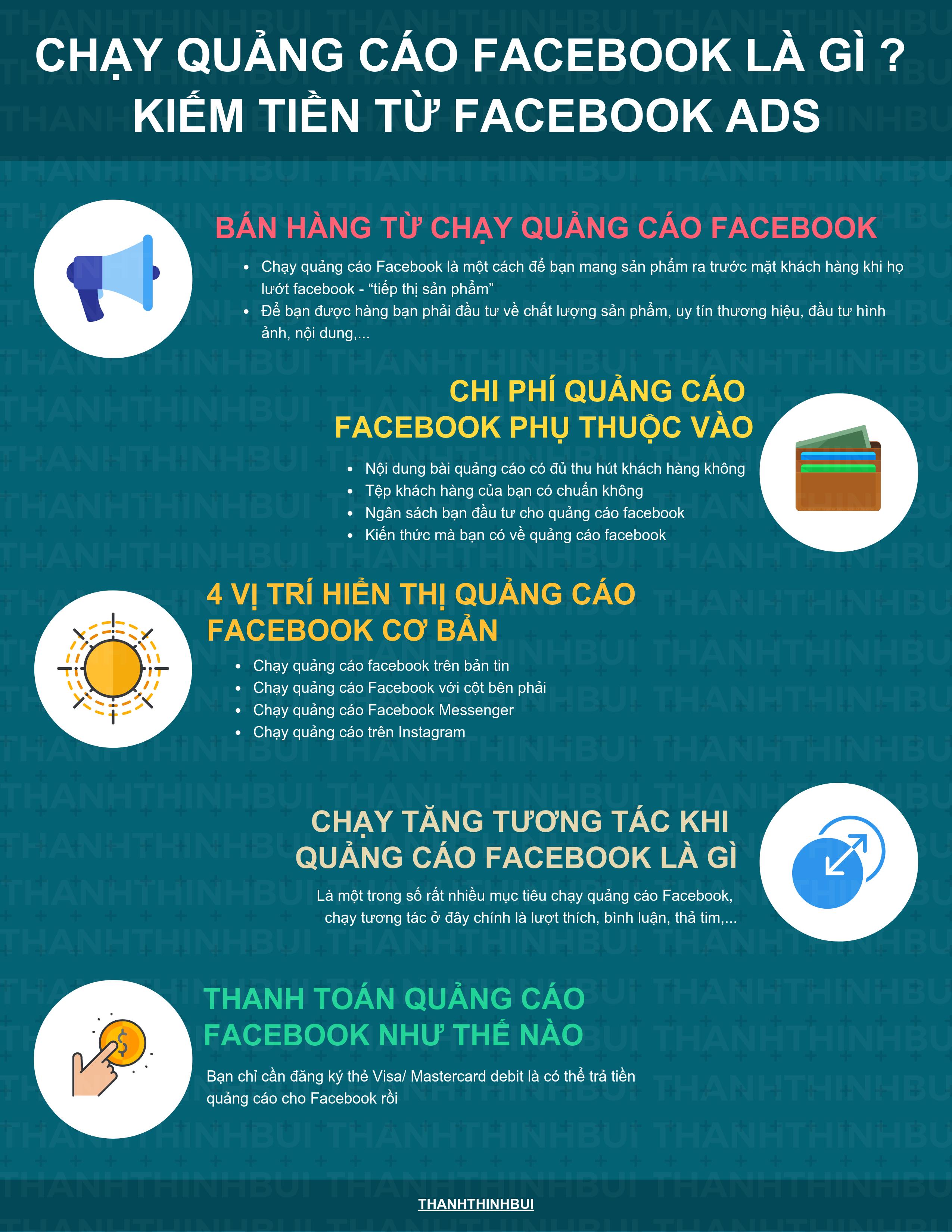 chay-quang-cao-facebook-la-gi-kiem-tien-tu-facebook-ads