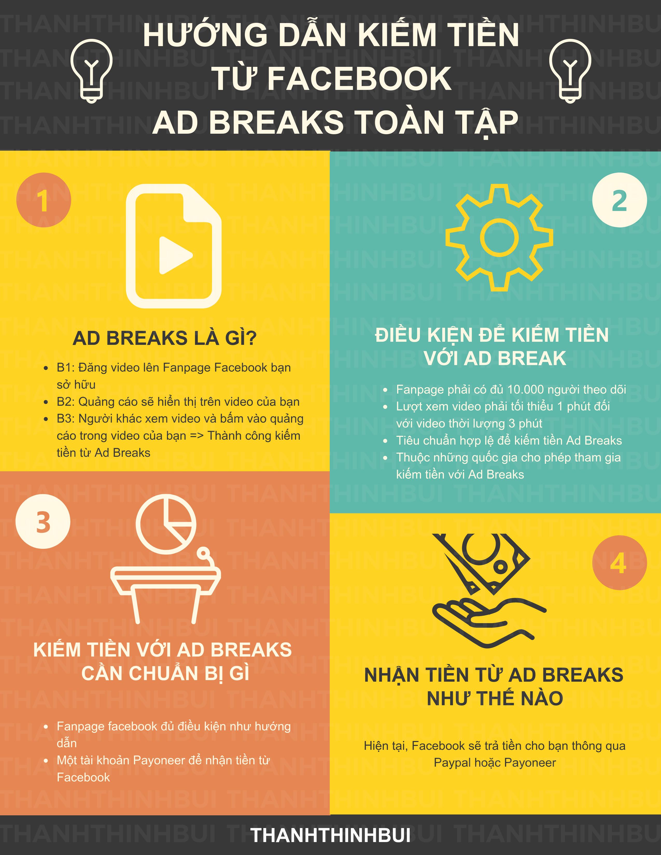 huong-dan-kiem-tien-tu-facebook-ad-breaks-toan-tap