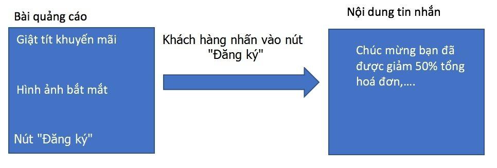 quang-cao-facebook-messenger-001-1-01.png