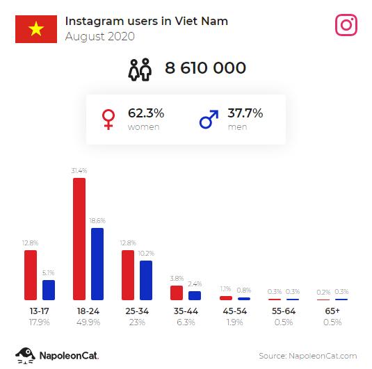 tao-quang-cao-instagram-001