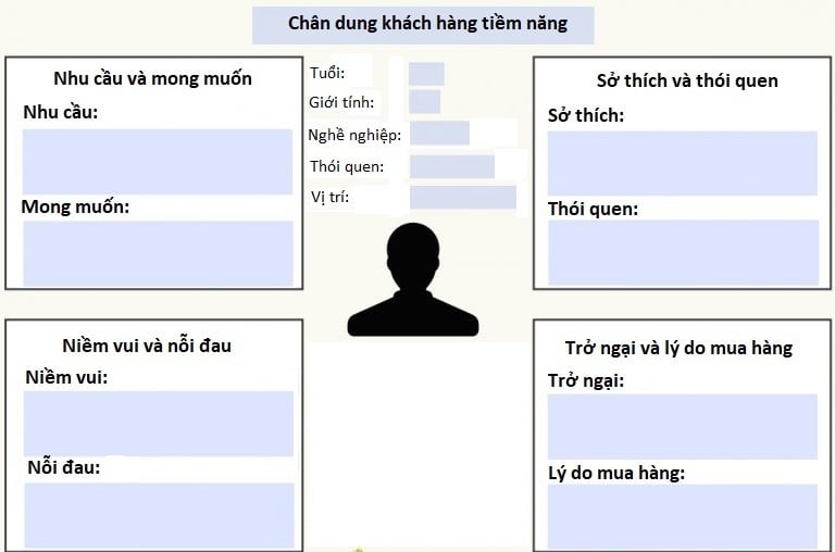 tai-sao-ban-hang-online-khong-ai-mua-001