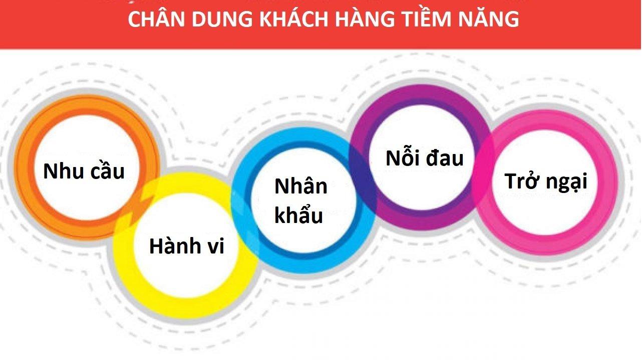 tai-sao-ban-hang-online-khong-ai-mua-003