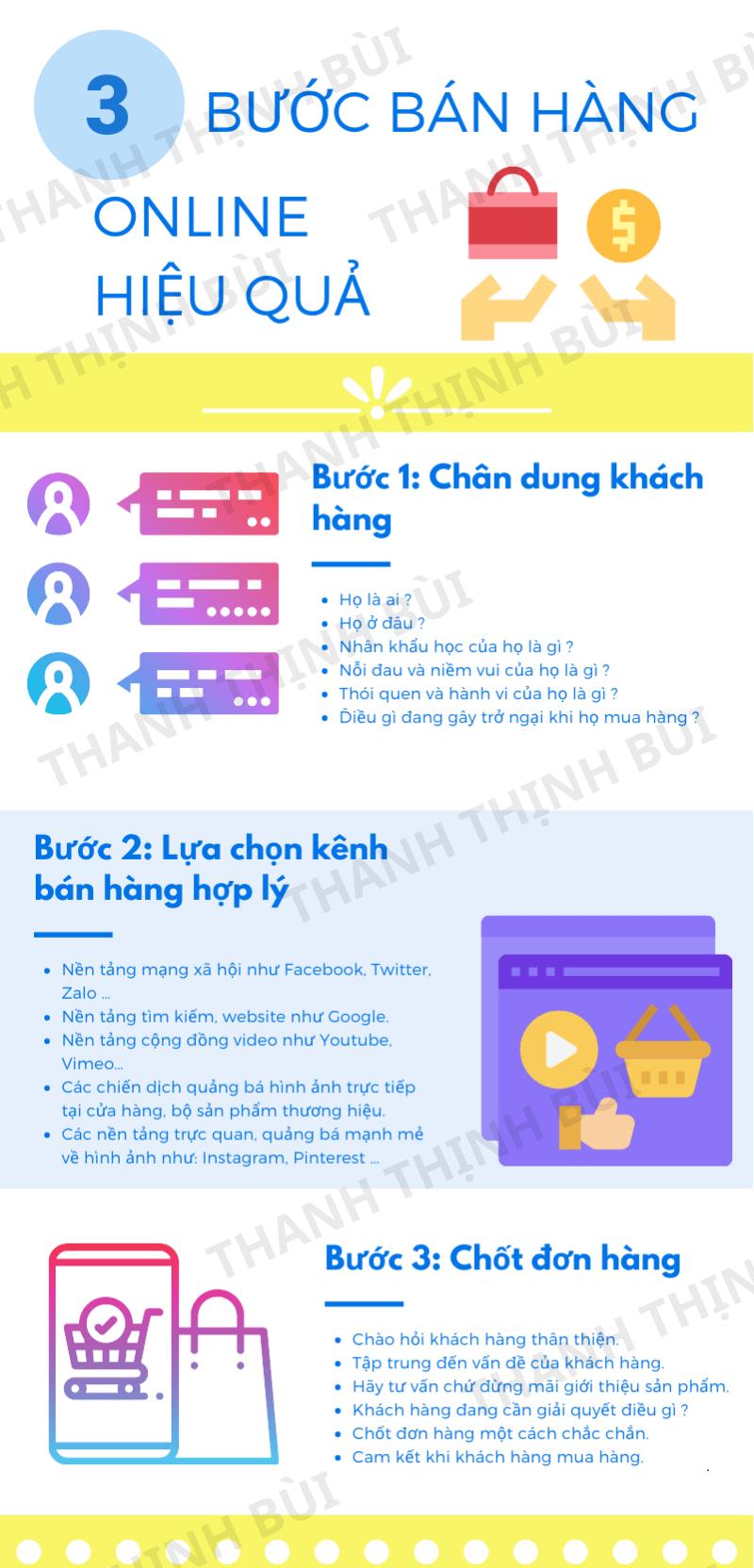 tai-sao-ban-hang-online-khong-ai-mua-infographic