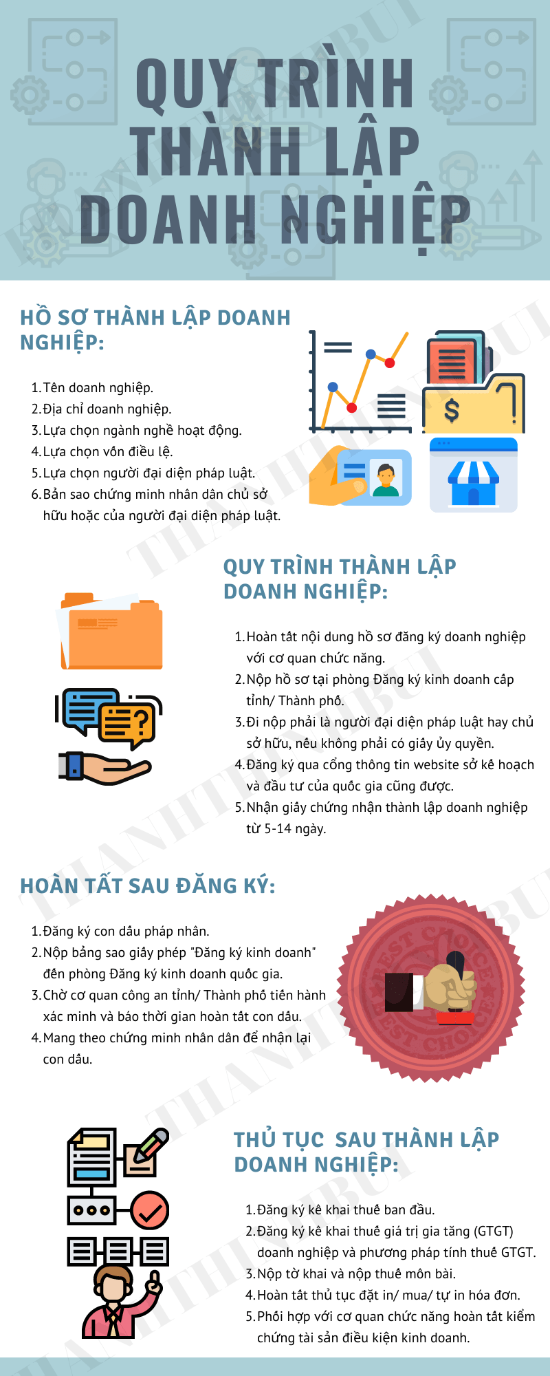 thanh-lap-doanh-nghiep-Infographic